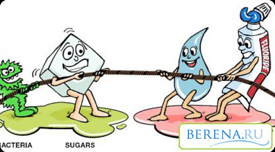 Зубная паста и слюна борются с сахаром и бактериями