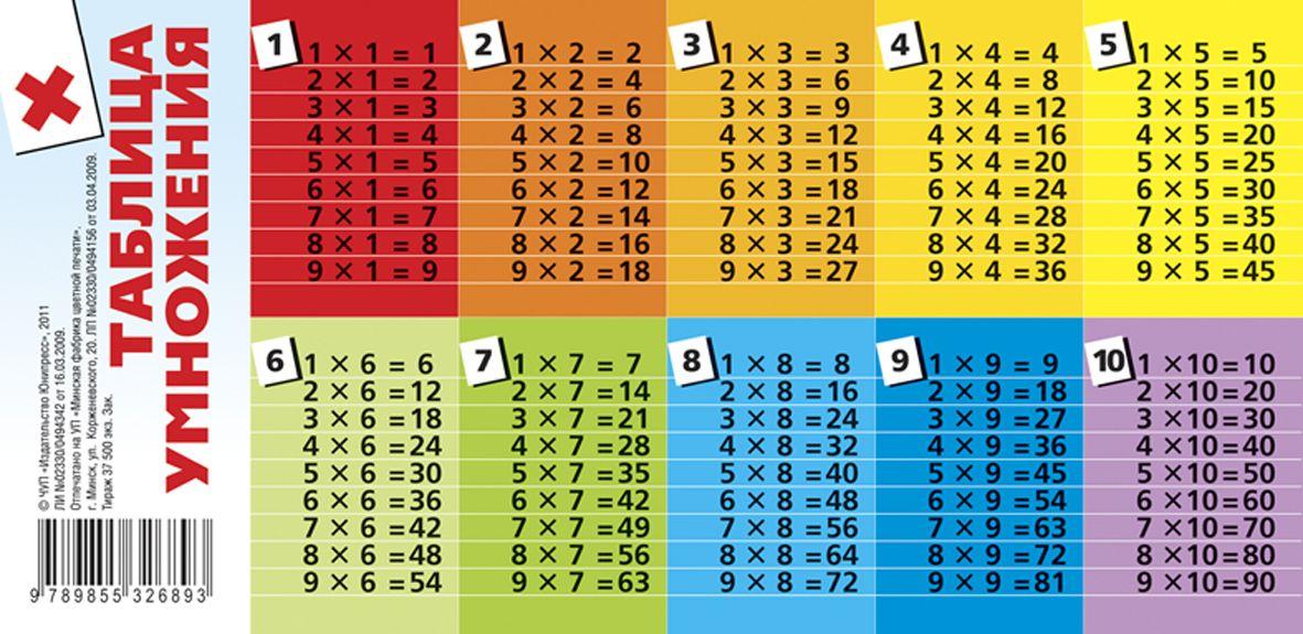 Говорящая Таблица Умножения